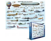 Puzzle Historická letadla
